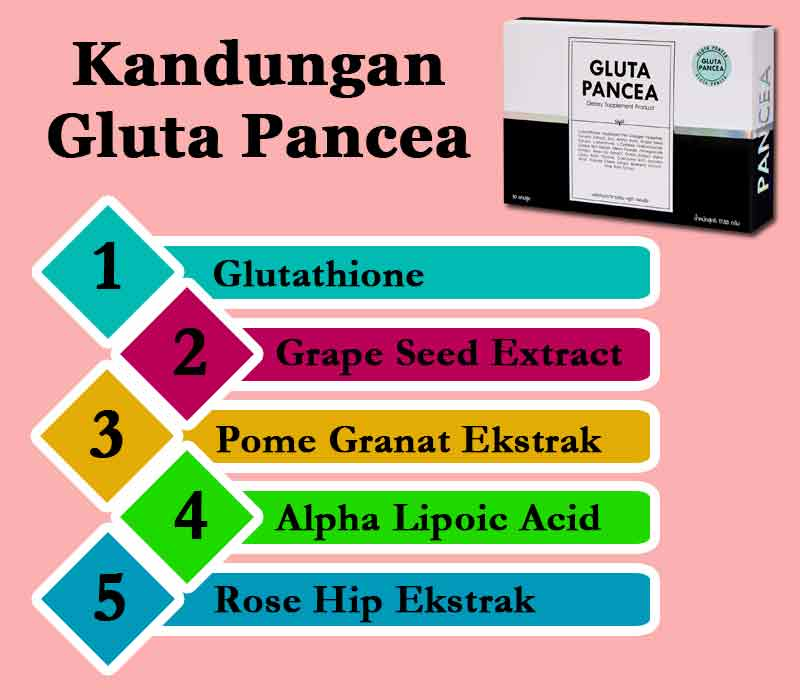 Gluta Panacea Review Indonesia